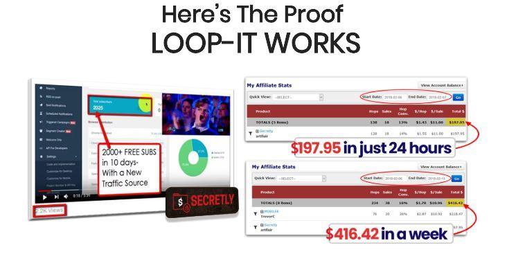 loop-it review