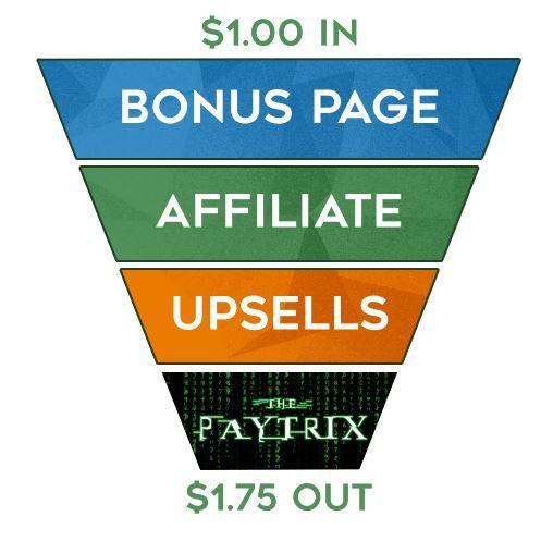 paytrix review 2